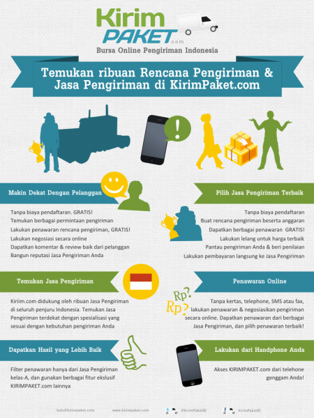 KirimPaket, Introduction Infographic