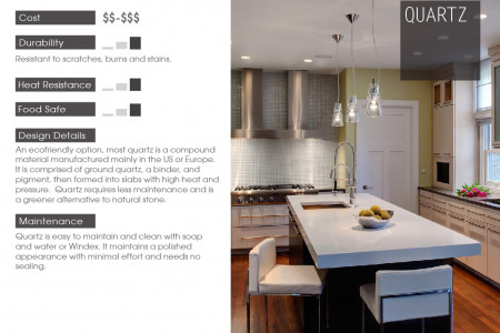 Kitchen Countertop Options: What You Need to Know Infographic