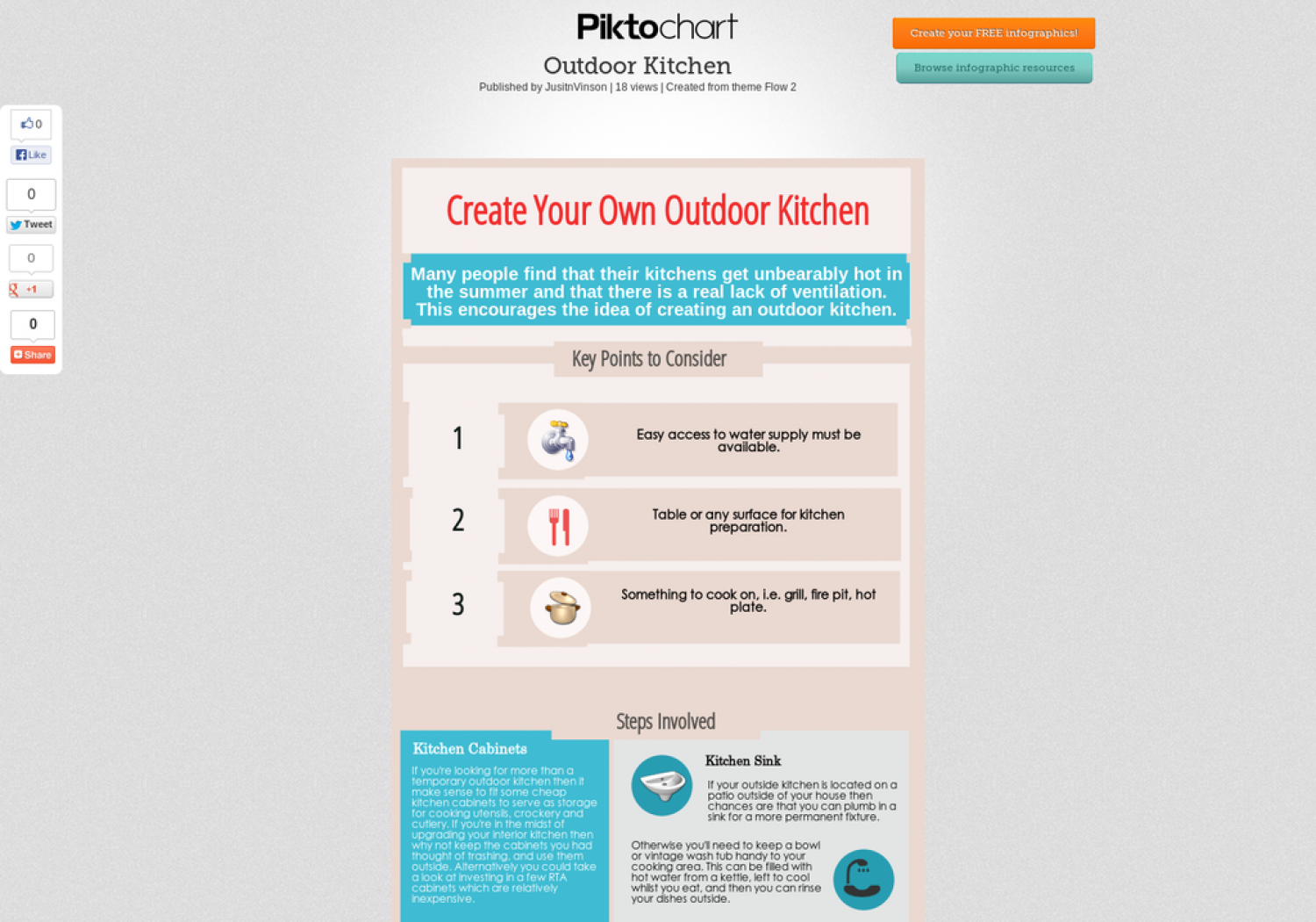 Kitchen ideas Infographic