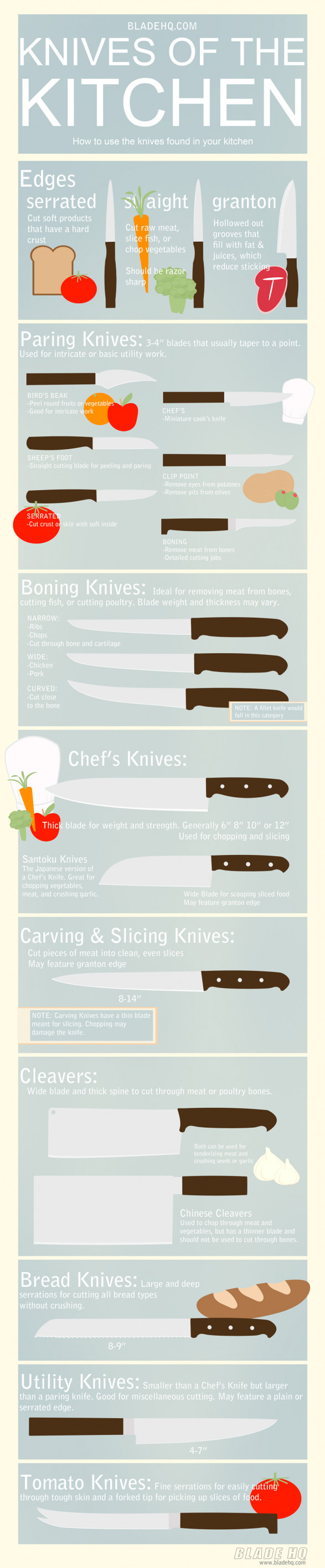 14 infographics to help organize your kitchen scribblelive