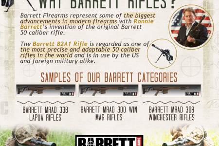 Know The Different Categories of Barrett Rifles Infographic