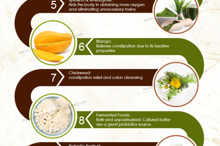 Know Your Best Colon Cleansing Foods Infographic