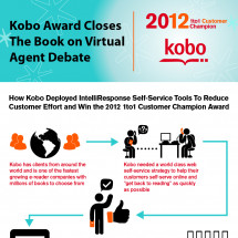 Kobo Award Closes the Book on Virtual Agent Debate Infographic