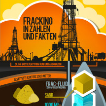 l- und Gasfrdertechnik Fracking - Boom oder Boomerang fr Deutschland? Infographic