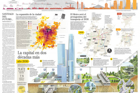 La ciudad de Santiago (Chile) en el año 2030 | Santiago City (Chile) projected to 2030 Infographic