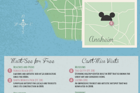 LA Hot Spots: A Look at the City's Must-Sees and Activities  Infographic