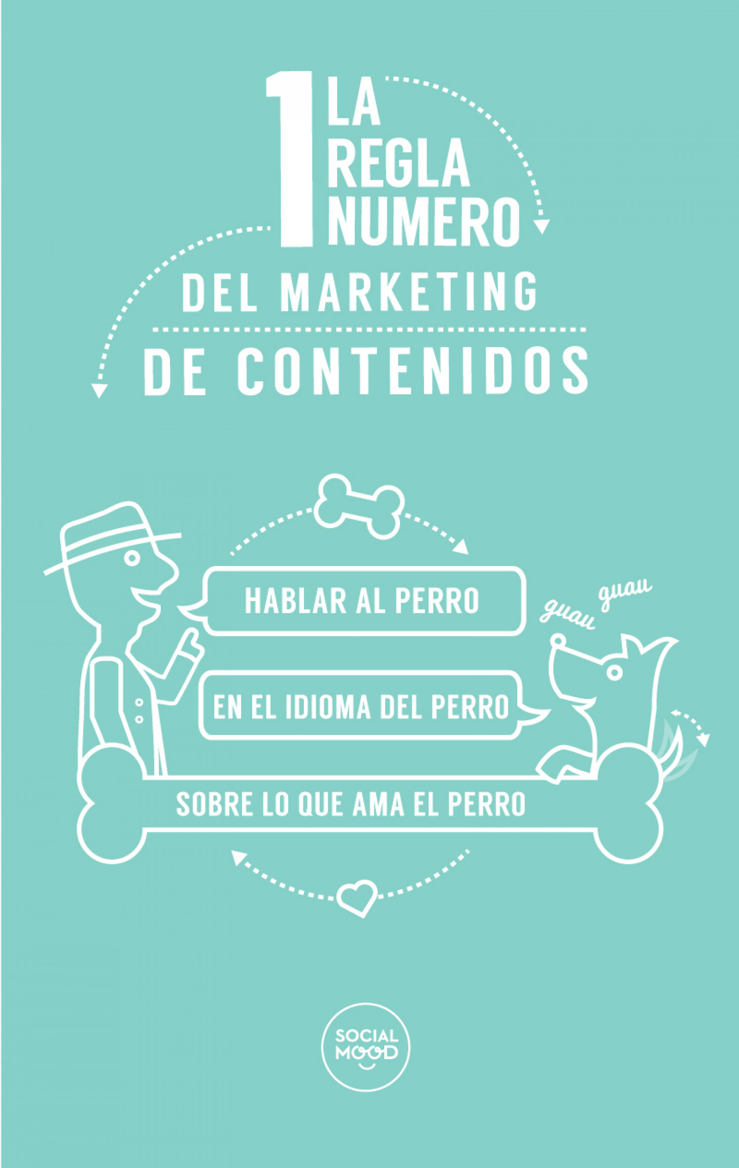 La regla número 1 del marketing de contenidos Infographic