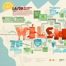 LA/2B: Our Streets. Our City. Infographic