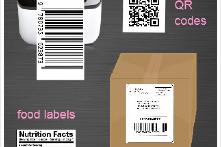 Label Makers Infographic