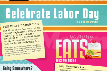 Labor Day Facts and Fun Infographic