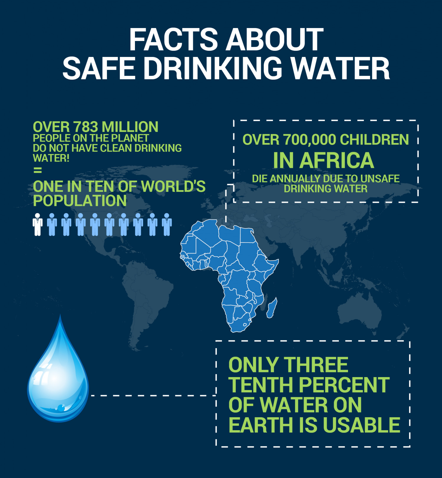 clean drinking water facts - photo #7