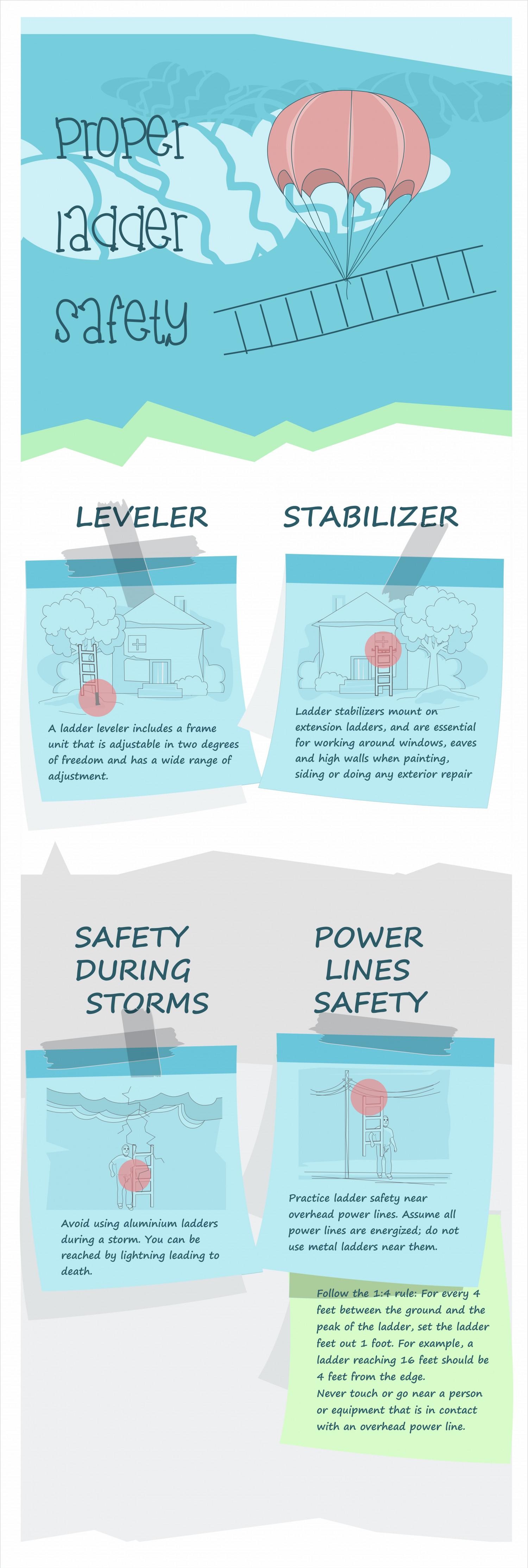Proper Ladder Safety Infographic