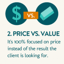 Land More Clients with Persuasive Fees Infographic