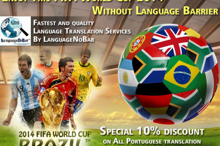 Language Translation Services FiFA World Cup 2014 Infographic