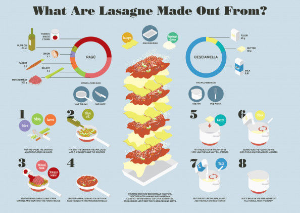 Lasagna Recipe Infographic