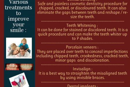 Latest Treatments For Smile Makeover Infographic