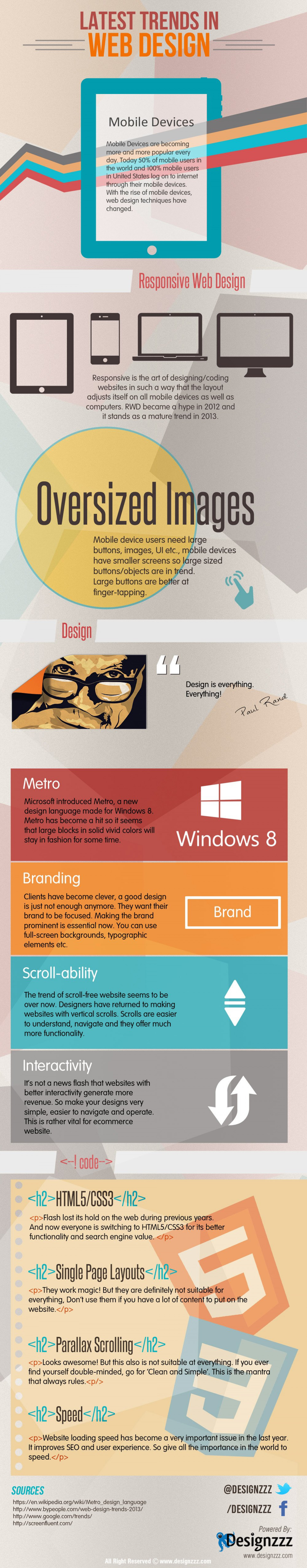 Latest Trends in Web Design Infographic