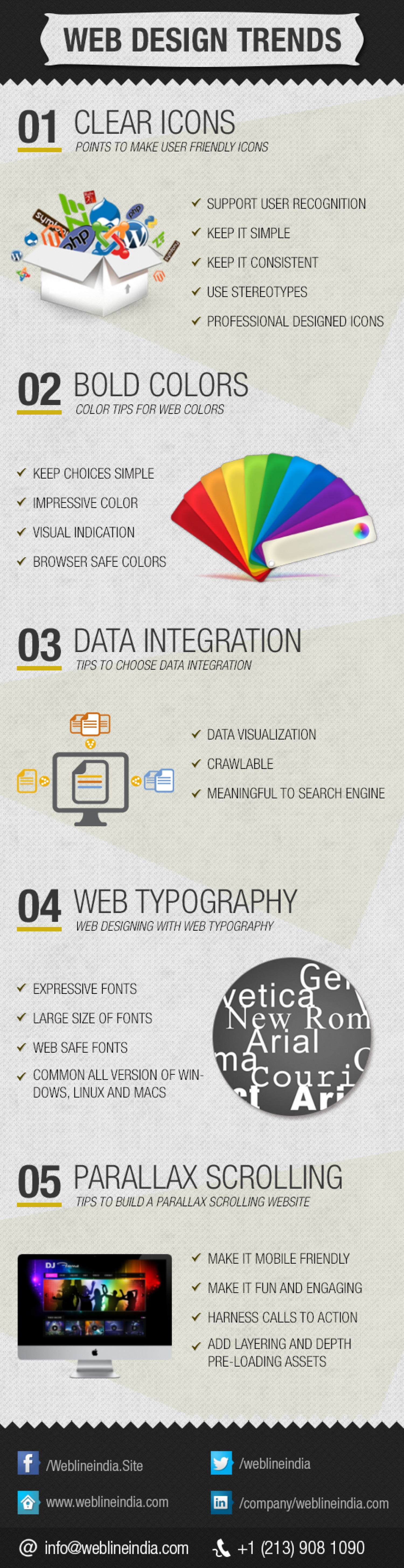 Latest Web Design Trends Infographic