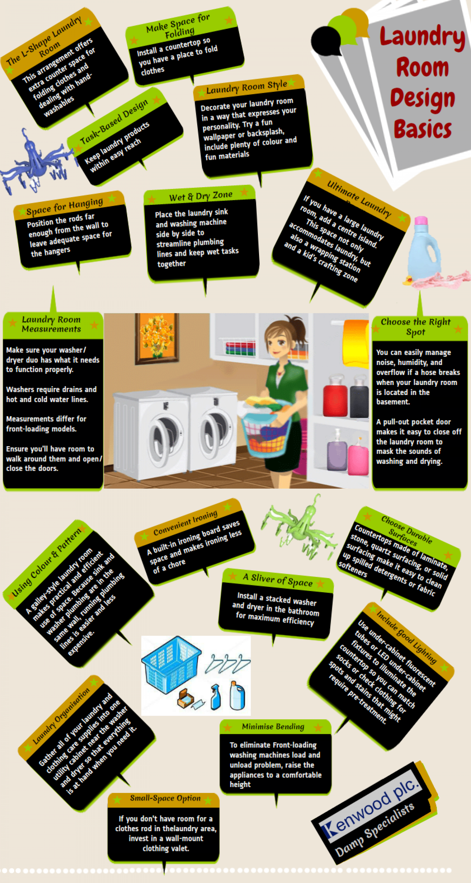 Laundry Room Design Basics Infographic