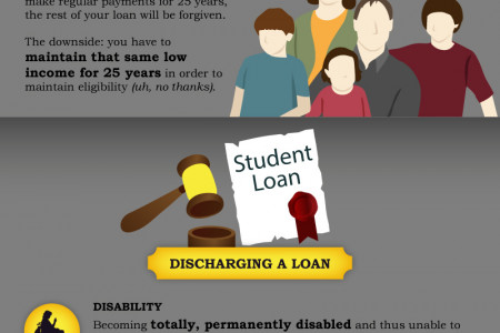 Law School Confidential Infographic