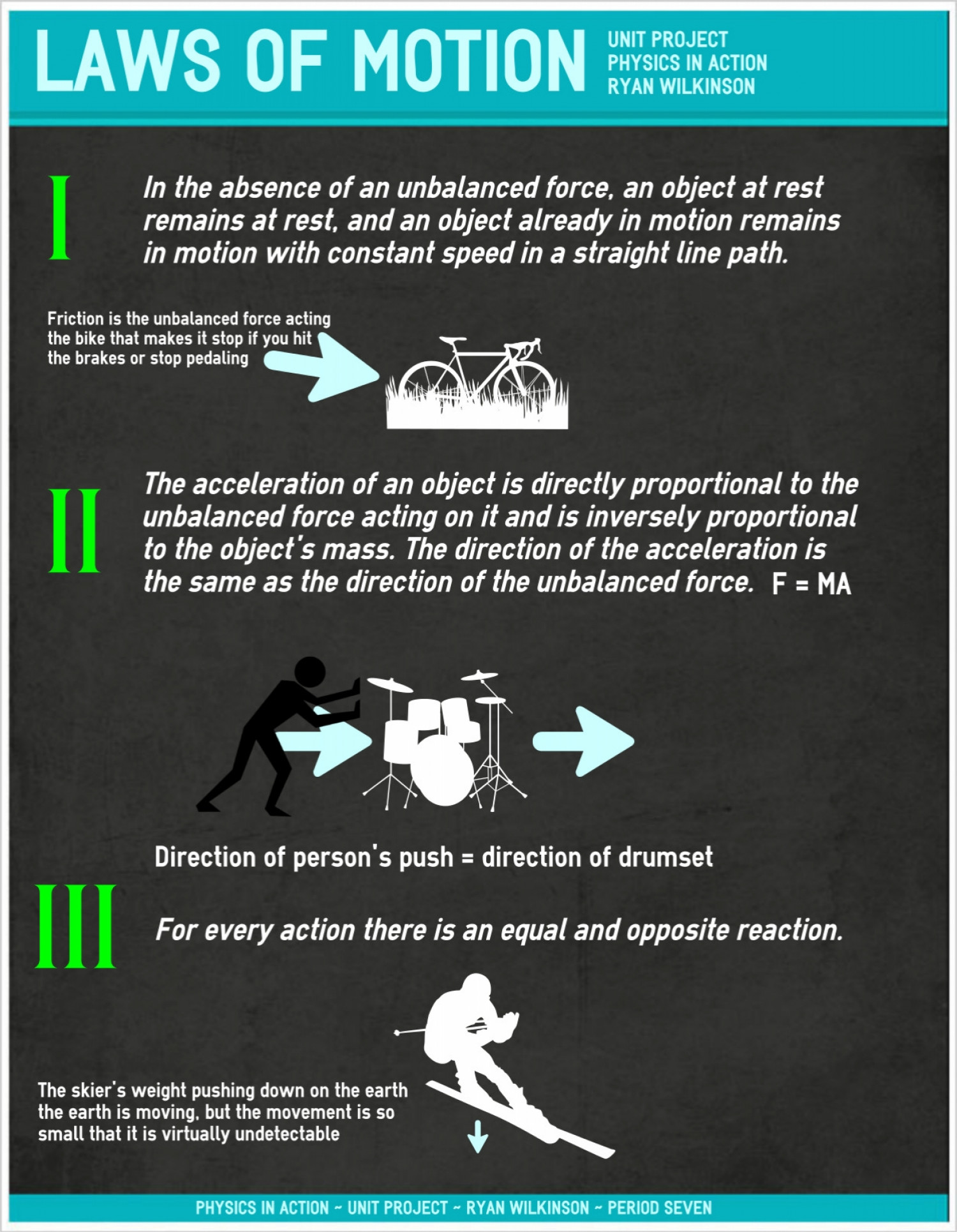 Laws of Motion Infographic