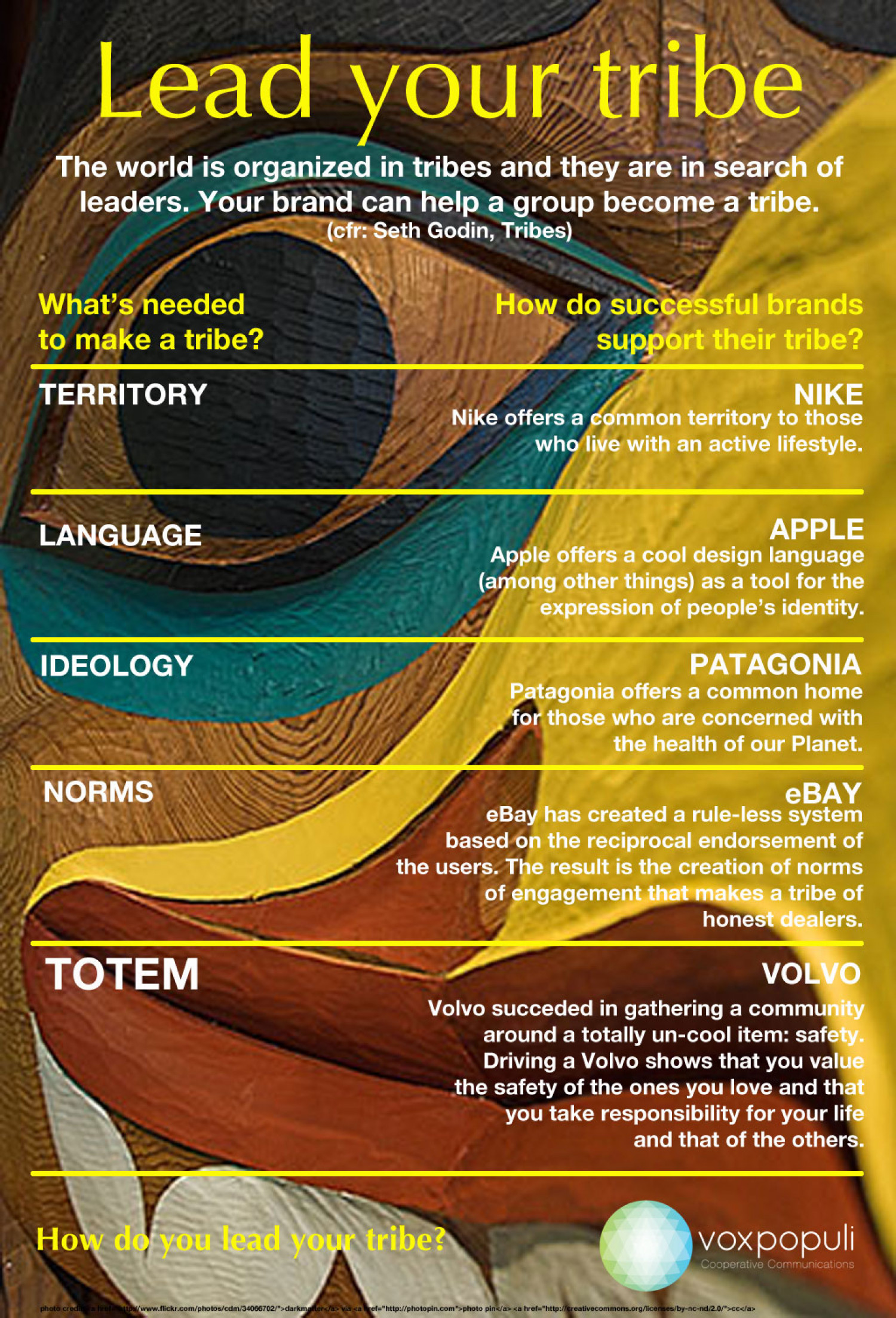 Lead your tribe Infographic