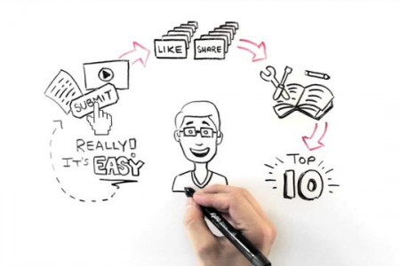 Whiteboard Animation Video #1 Infographic