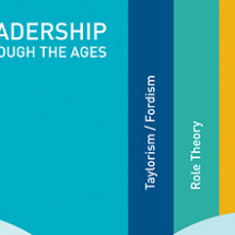 Leadership Through the Ages Infographic