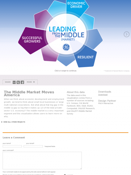 Leading From the Middle Infographic