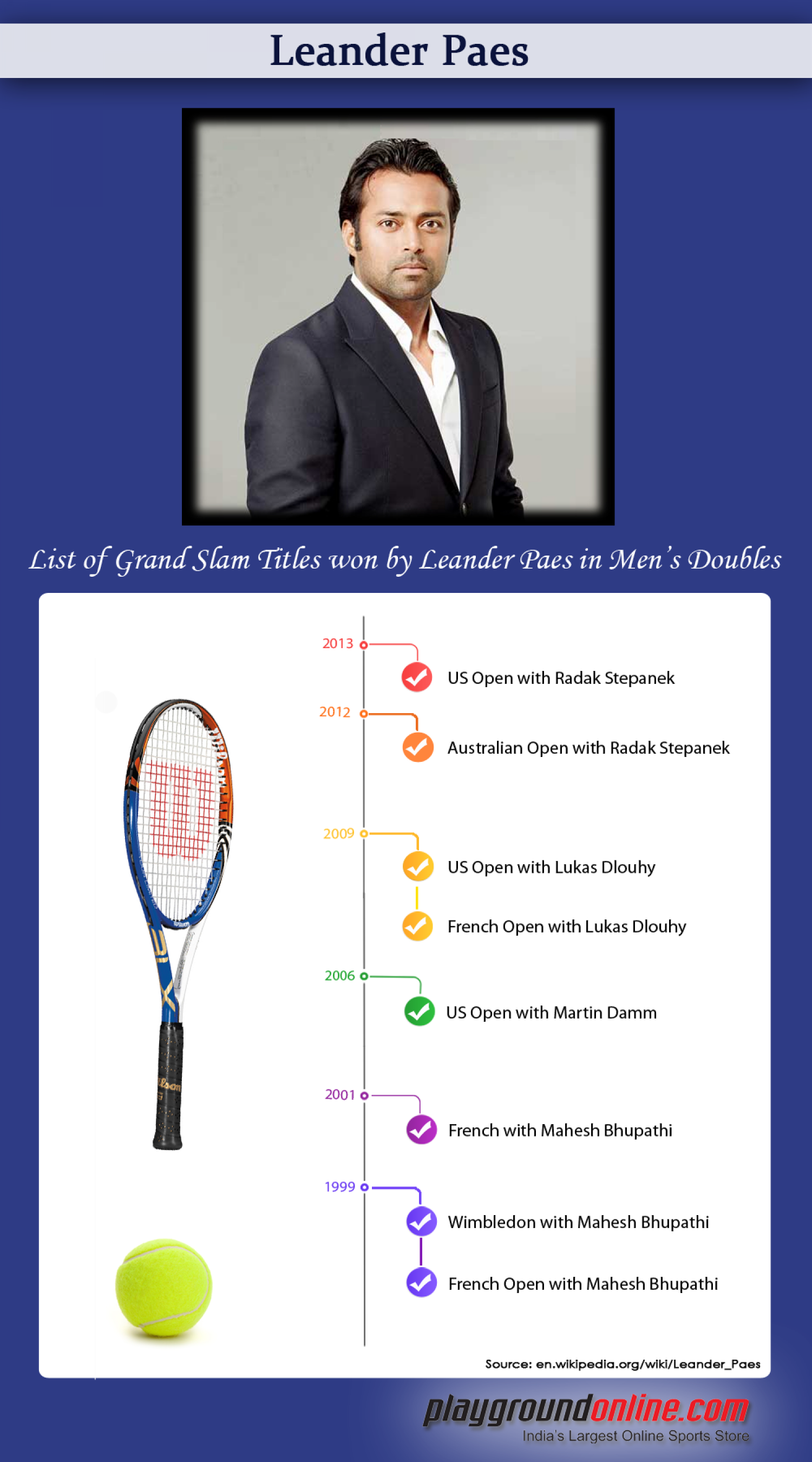 Leander Paes Success in Tennis Infographic