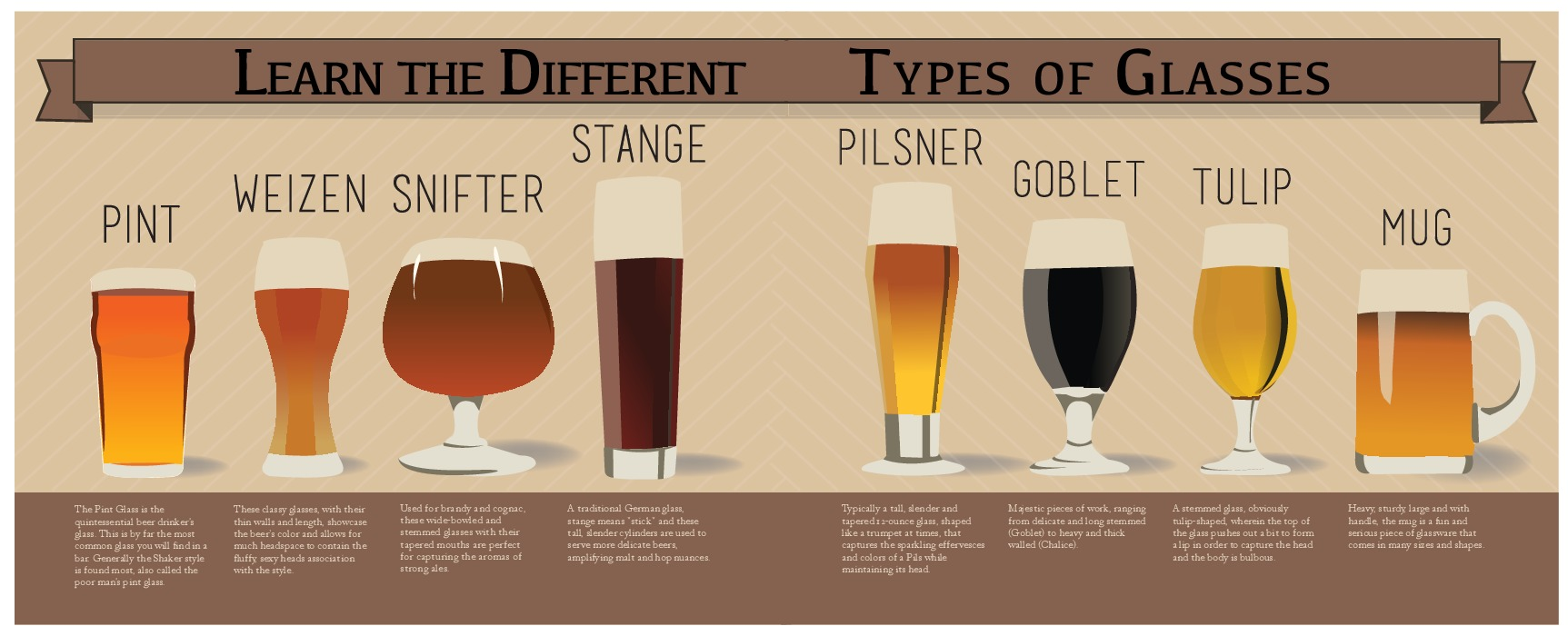 Different Beer Glasses Explained : learn the different types of glasses530cfac7029c3 from www.finedininglovers.com size 1725 x 700 jpeg 183kB