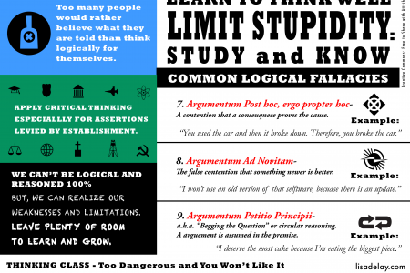 Learn To Think Well Limit Stupidity  Infographic
