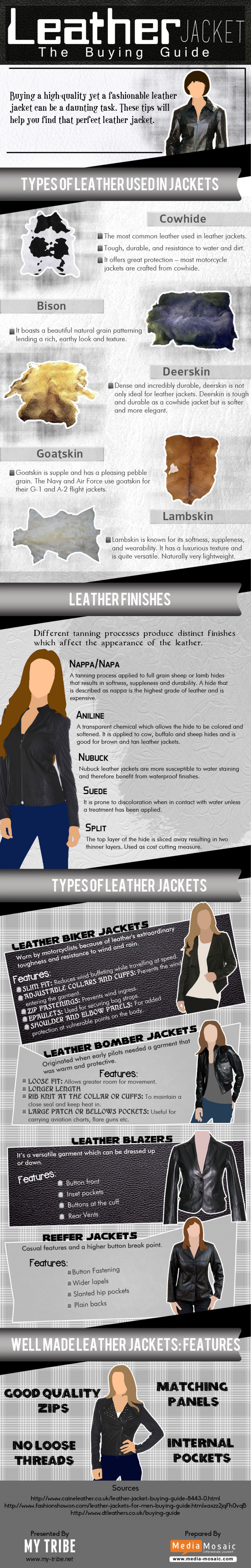Leather Jacket: The Buying Guide Infographic