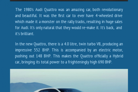 Legendary Sport Quattro Set For Concept Revival Infographic