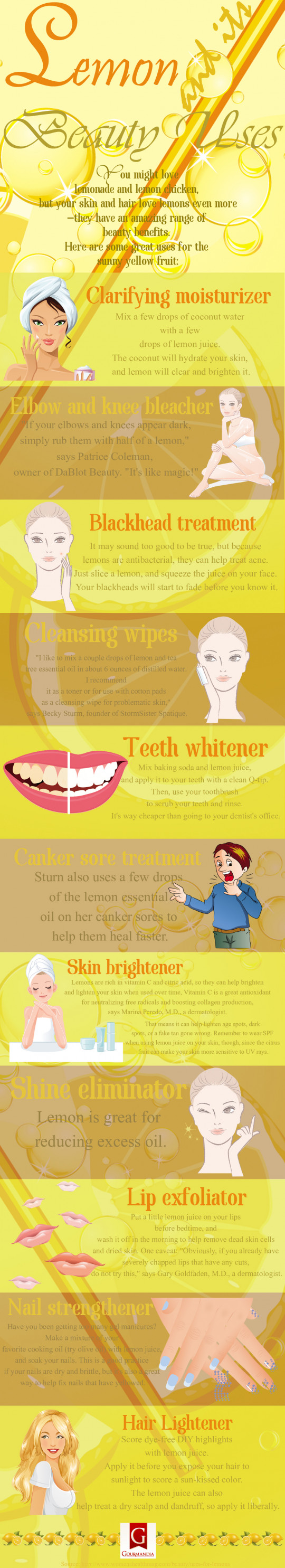 Lemon and Its Beauty Uses