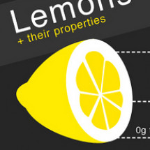 Lemons Infographic