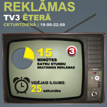 Length of Ad's on TV3 Latvia Infographic