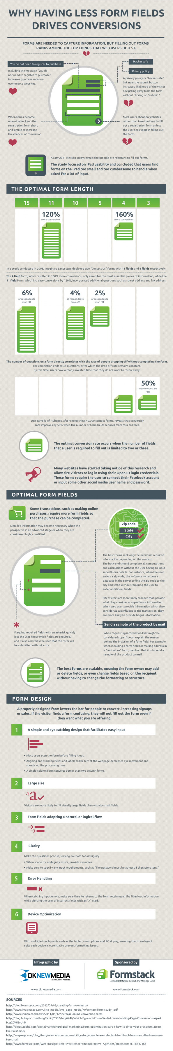 Less Form Fields Drives Conversions Infographic