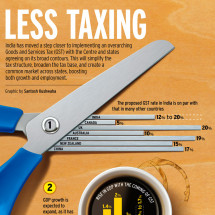 Less Taxing Infographic