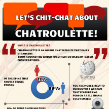 Let's Chit-Chat About Chatroulette! Infographic
