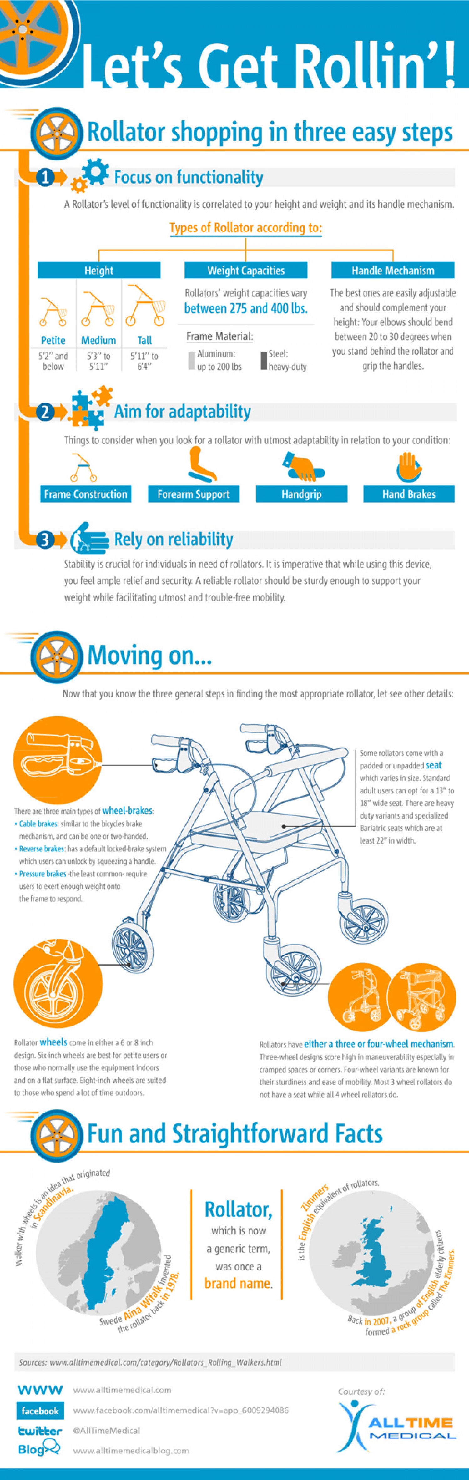 Let's Get Rolling: Shopping for A Rollator in Three Easy Steps Infographic
