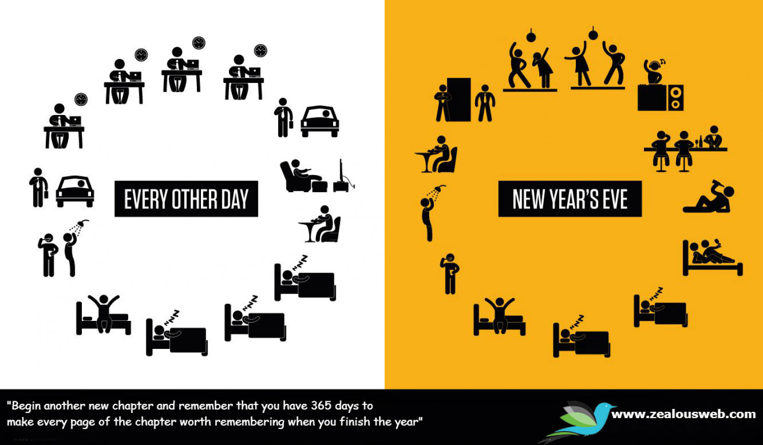 Let's not spend New Year's Eve trying to figure out where to spend New Year's Eve. Infographic