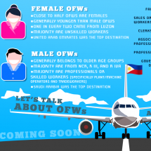 Let's talk about OFWs(Philippines). A @Pinoyborn Infographic. Series # 02 :D Infographic