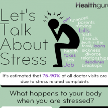 Let's Talk About Stress Infographic