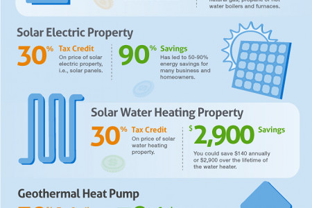 Let's Talk Energy Tax Credits! Infographic