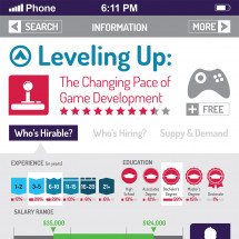 Leveling Up: The Changing Pace of Game Development Infographic