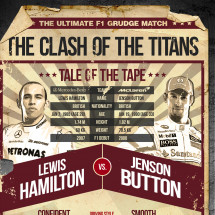 Lewis Hamilton vs Jenson Button Infographic