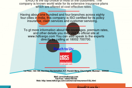 Liability Insurance from HDFC ERGO Infographic