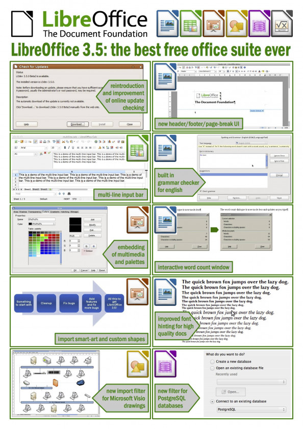 LibreOffice 3.5 Released Infographic