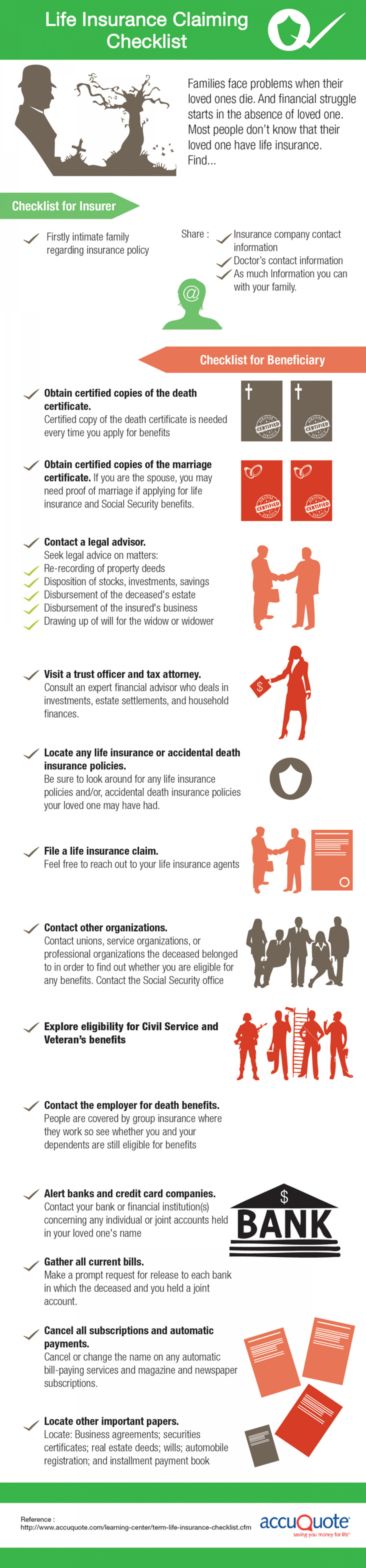 Life Insurance Claiming Checklist Infographic